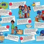 Artikel der UN-Kinderrechtskonvention